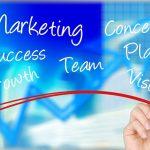 Kreatives Marketing – Werbung die ins Auge fällt